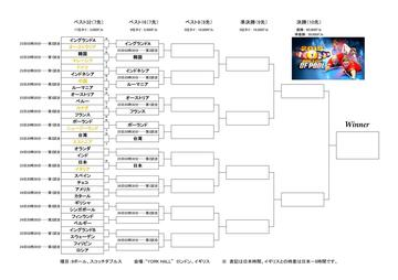 Worldcupofpool-bracket2015-0924_01.jpg