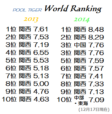 1220-ranking.png