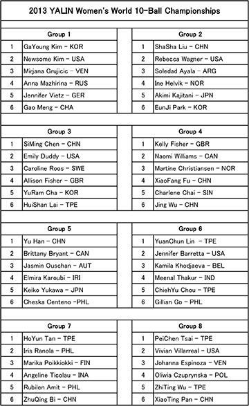 2013_WWC_player-list_stage-2_group36.jpg