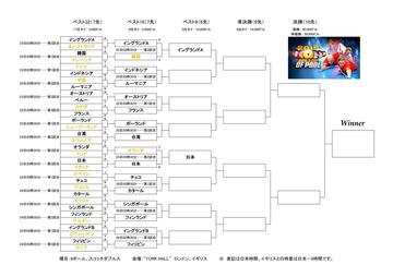 Worldcupofpool-bracket2015-0925ff_01.jpg