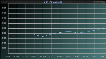carom_graph.png